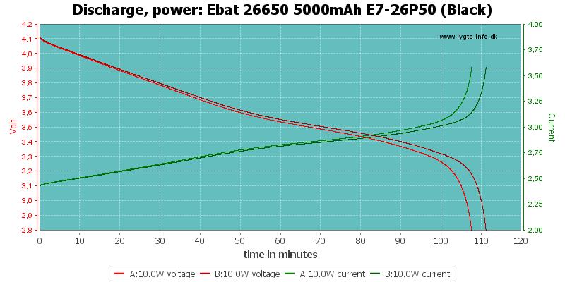 Ebat%2026650%205000mAh%20E7-26P50%20(Black)-PowerLoadTime