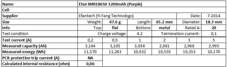 Efan%20IMR18650%203200mAh%20(Purple)-info