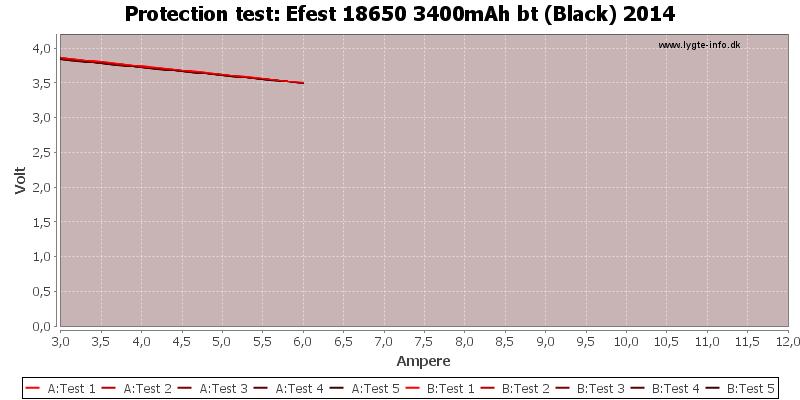 Efest%2018650%203400mAh%20bt%20(Black)%202014-TripCurrent