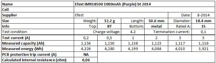 Efest%20IMR18500%201000mAh%20(Purple)%20bt%202014-info