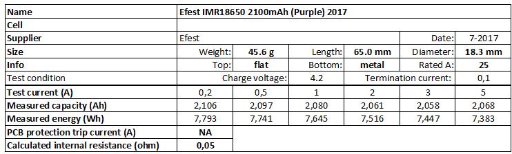 Efest%20IMR18650%202100mAh%20(Purple)%202017-info