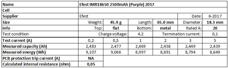 Efest%20IMR18650%202500mAh%20(Purple)%202017-info