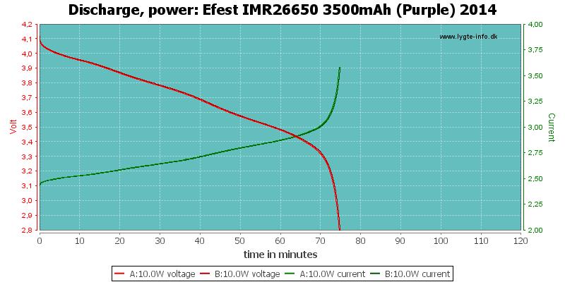 Efest%20IMR26650%203500mAh%20(Purple)%202014-PowerLoadTime