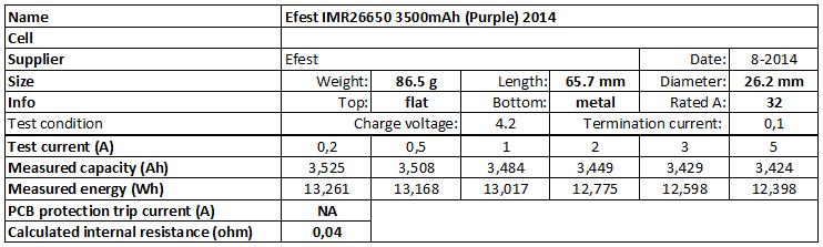 Efest%20IMR26650%203500mAh%20(Purple)%202014-info