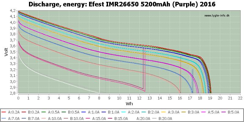 Efest%20IMR26650%205200mAh%20(Purple)%202016-Energy