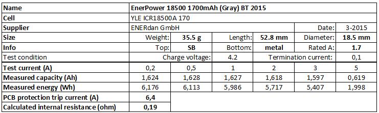 EnerPower%2018500%201700mAh%20(Gray)%20BT%202015-info