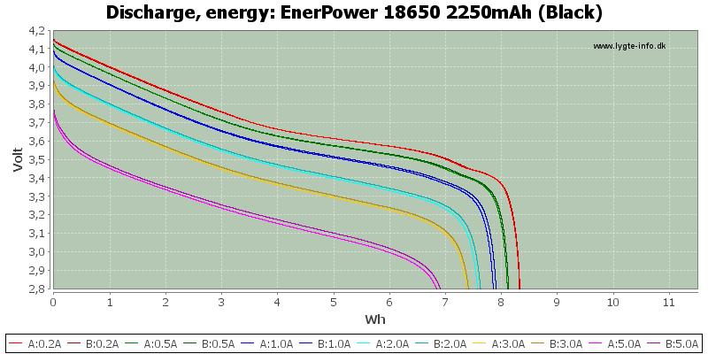 EnerPower%2018650%202250mAh%20(Black)-Energy