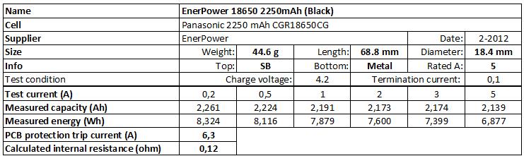 EnerPower%2018650%202250mAh%20(Black)-info