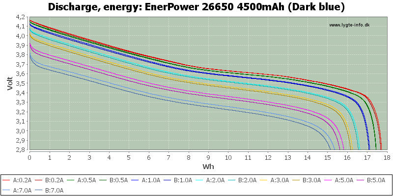 EnerPower%2026650%204500mAh%20(Dark%20blue)-Energy