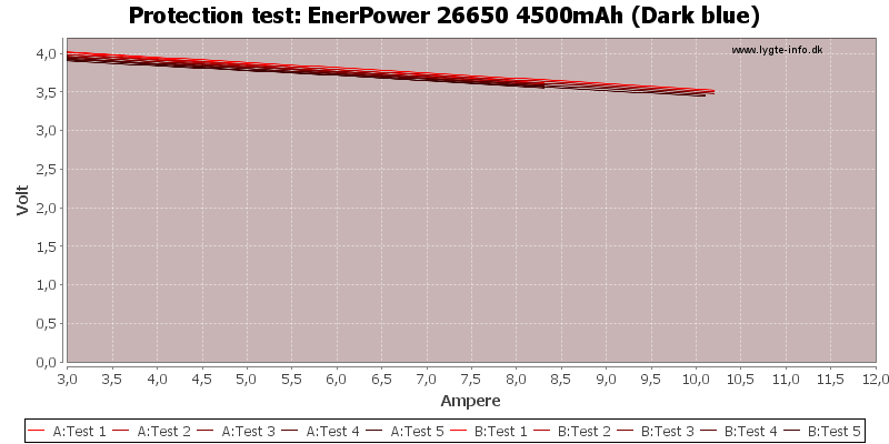 EnerPower%2026650%204500mAh%20(Dark%20blue)-TripCurrent