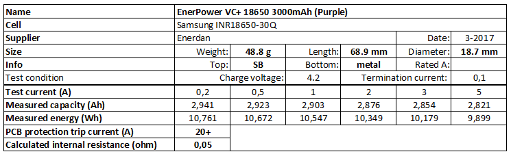 EnerPower%20VC+%2018650%203000mAh%20(Purple)-info