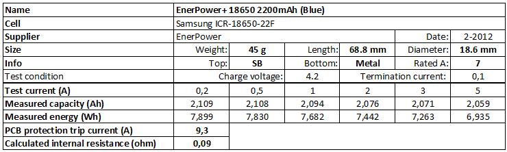 EnerPower+%2018650%202200mAh%20(Blue)-info