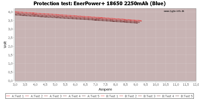 EnerPower+%2018650%202250mAh%20(Blue)-TripCurrent