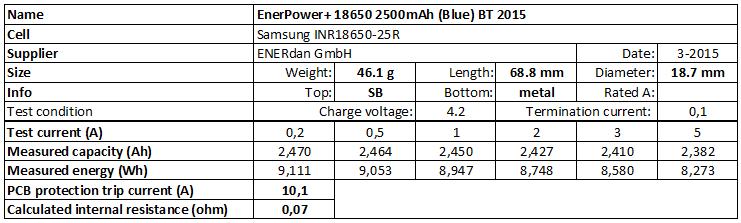 EnerPower+%2018650%202500mAh%20(Blue)%20BT%202015-info