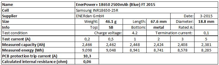 EnerPower+%2018650%202500mAh%20(Blue)%20FT%202015-info
