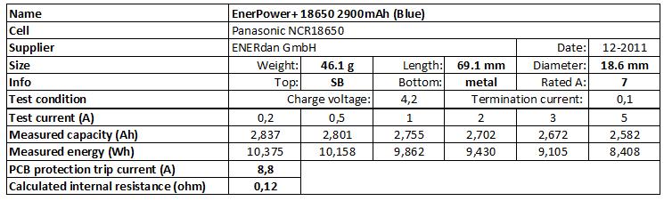 EnerPower+%2018650%202900mAh%20(Blue)-info