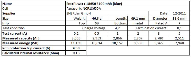 EnerPower+%2018650%203100mAh%20(Blue)-info