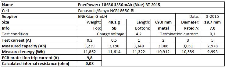 EnerPower+%2018650%203350mAh%20(Blue)%20BT%202015-info