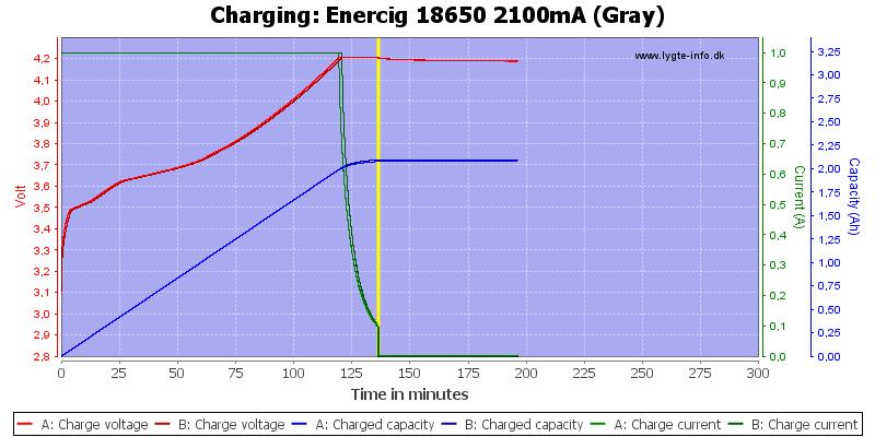 Enercig%2018650%202100mA%20(Gray)-Charge