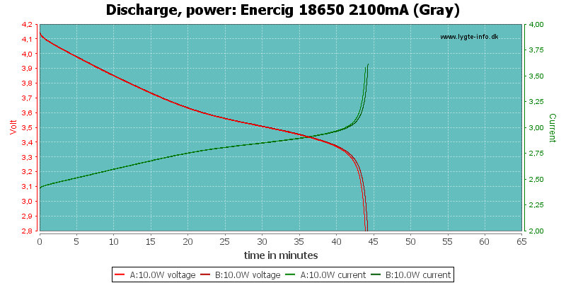 Enercig%2018650%202100mA%20(Gray)-PowerLoadTime