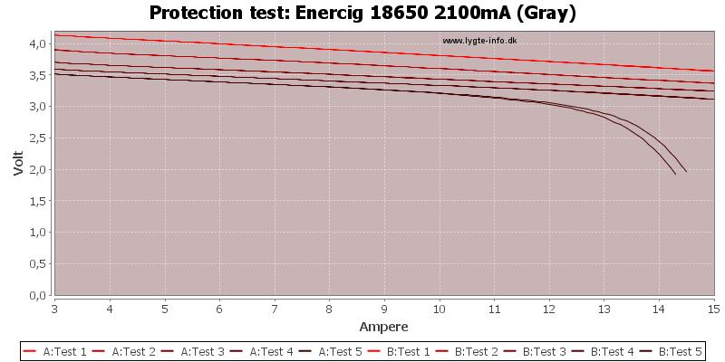 Enercig%2018650%202100mA%20(Gray)-TripCurrent