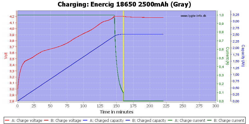 Enercig%2018650%202500mAh%20(Gray)-Charge