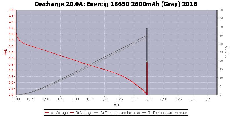Enercig%2018650%202600mAh%20(Gray)%202016-Temp-20.0