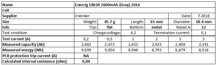 Enercig%2018650%202600mAh%20(Gray)%202016-info