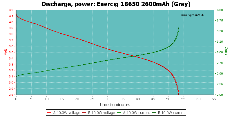 Enercig%2018650%202600mAh%20(Gray)-PowerLoadTime