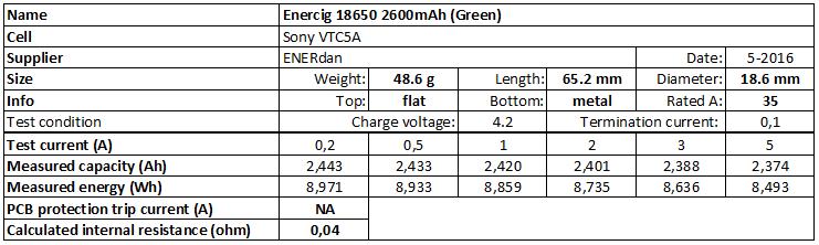 Enercig%2018650%202600mAh%20(Green)-info
