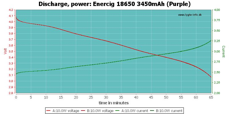 Enercig%2018650%203450mAh%20(Purple)-PowerLoadTime