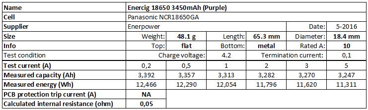 Enercig%2018650%203450mAh%20(Purple)-info