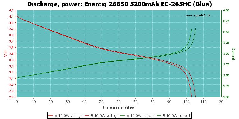 Enercig%2026650%205200mAh%20EC-265HC%20(Blue)-PowerLoadTime