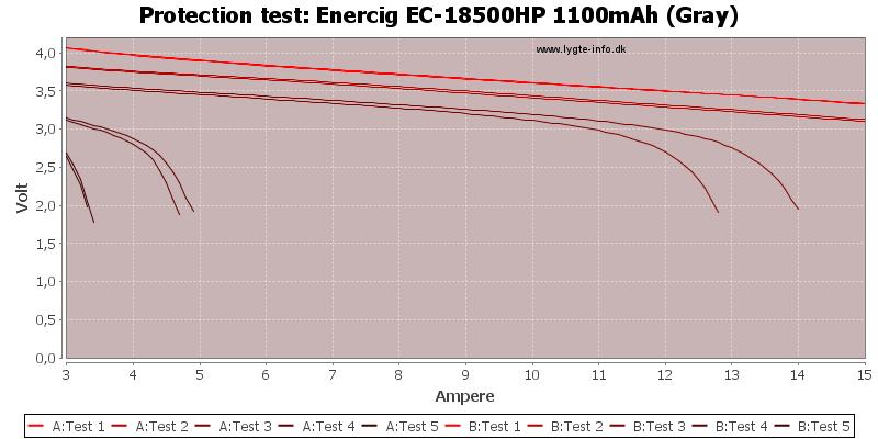 Enercig%20EC-18500HP%201100mAh%20(Gray)-TripCurrent
