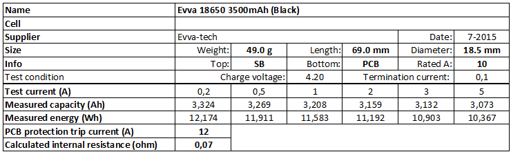 Evva%2018650%203500mAh%20(Black)-info