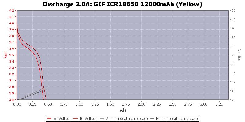 GIF%20ICR18650%2012000mAh%20(Yellow)-Temp-2.0