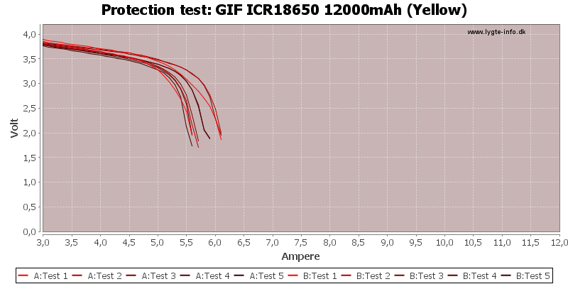 GIF%20ICR18650%2012000mAh%20(Yellow)-TripCurrent