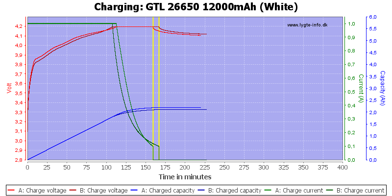 GTL%2026650%2012000mAh%20(White)-Charge