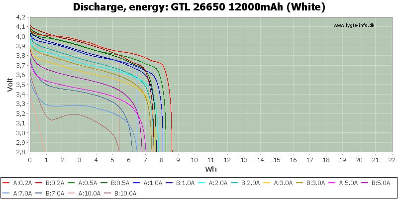 GTL%2026650%2012000mAh%20(White)-Energy