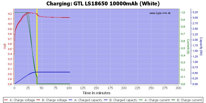 GTL%20LS18650%2010000mAh%20(White)-Charge