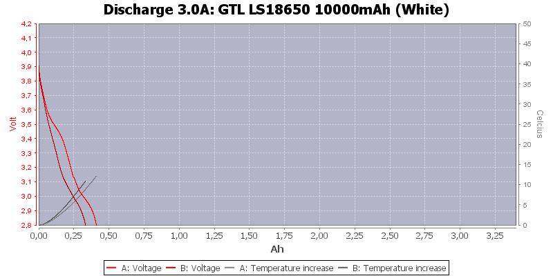 GTL%20LS18650%2010000mAh%20(White)-Temp-3.0