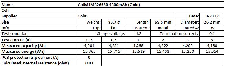 Golisi%20IMR26650%204300mAh%20(Gold)-info