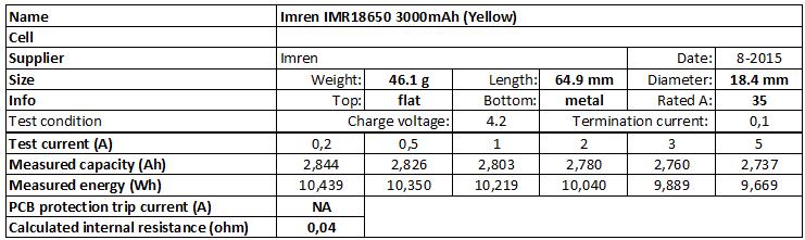 Imren%20IMR18650%203000mAh%20(Yellow)-info