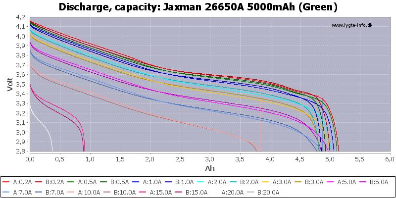 Jaxman%2026650A%205000mAh%20(Green)-Capacity