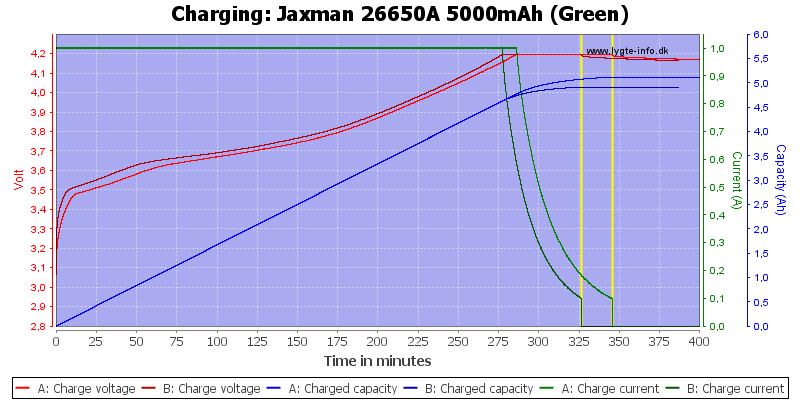 Jaxman%2026650A%205000mAh%20(Green)-Charge