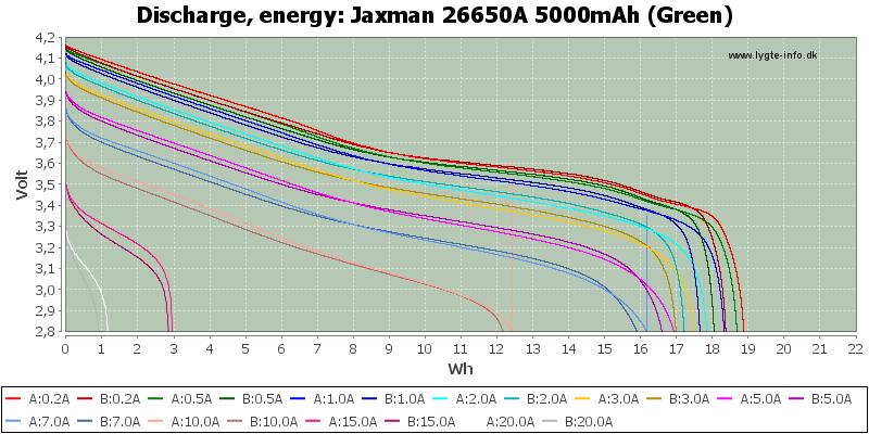 Jaxman%2026650A%205000mAh%20(Green)-Energy