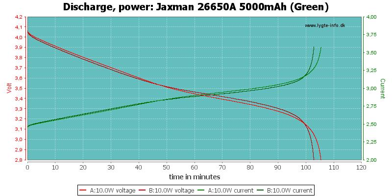 Jaxman%2026650A%205000mAh%20(Green)-PowerLoadTime