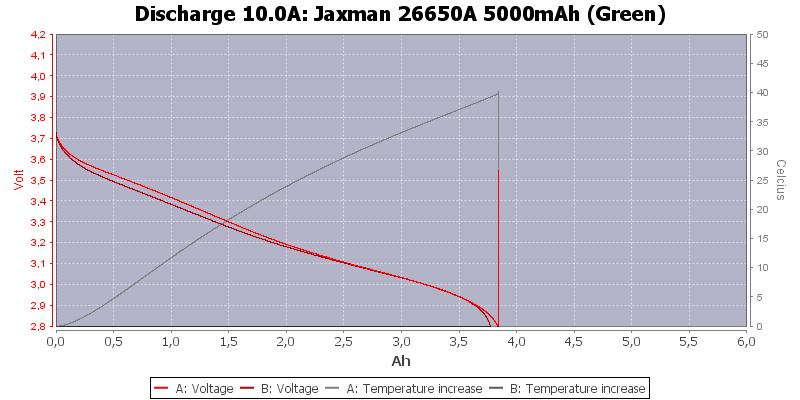 Jaxman%2026650A%205000mAh%20(Green)-Temp-10.0