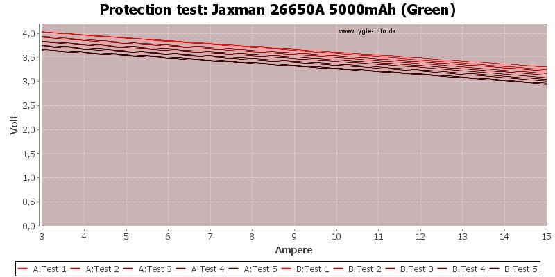 Jaxman%2026650A%205000mAh%20(Green)-TripCurrent
