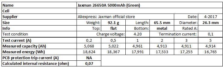 Jaxman%2026650A%205000mAh%20(Green)-info